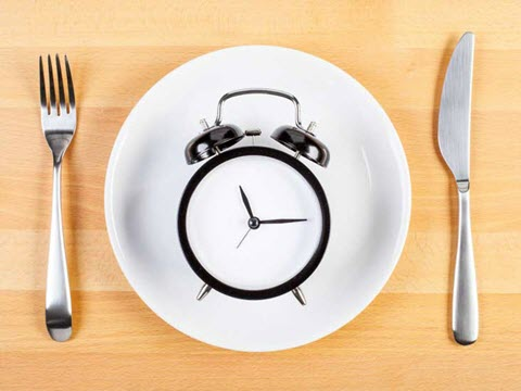 Time restricted eating guide